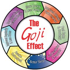 GoChi Effect buton